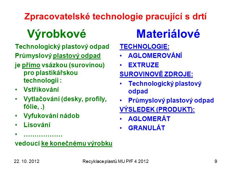 Zpracovatelské technologie pracující s drtí Výrobkové Technologický plastový odpad Průmyslový plastový odpad je přímo vsázkou (surovinou) pro plastiká