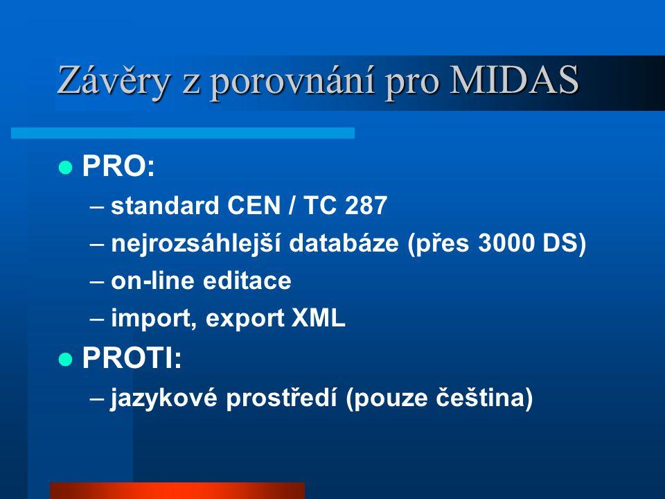 Závěry z porovnání pro MIDAS PRO: –standard CEN / TC 287 –nejrozsáhlejší databáze (přes 3000 DS) –on-line editace –import, export XML PROTI: –jazykové prostředí (pouze čeština)