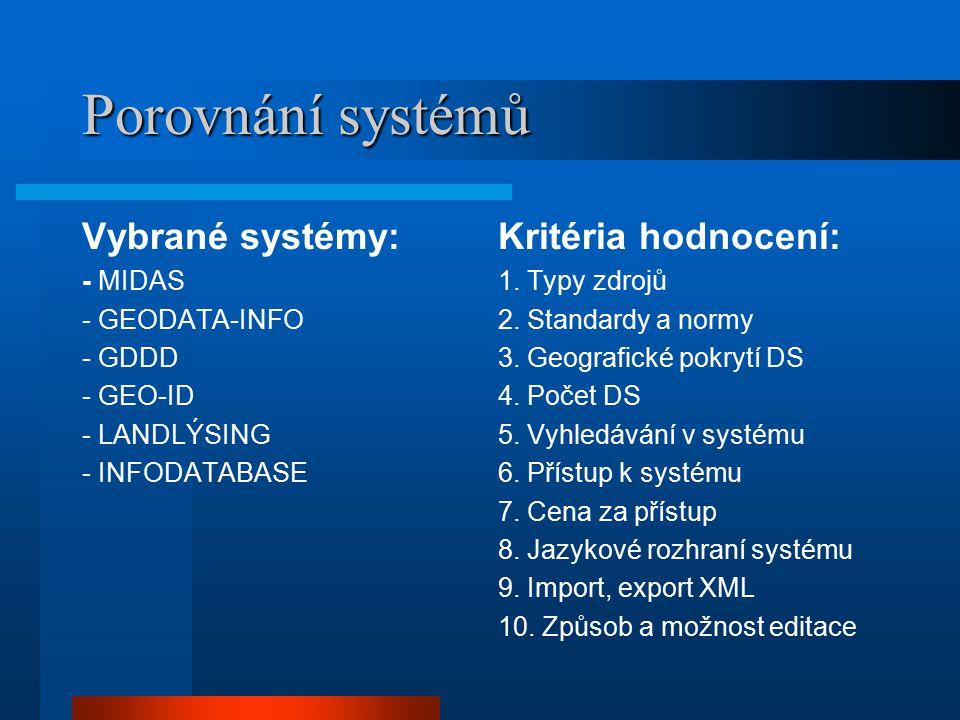 Porovnání systémů Vybrané systémy: - MIDAS - GEODATA-INFO - GDDD - GEO-ID - LANDLÝSING - INFODATABASE Kritéria hodnocení: 1. Typy zdrojů 2. Standardy