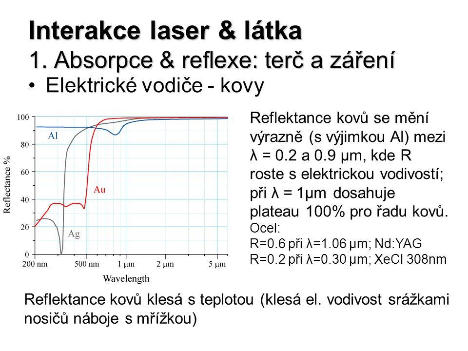 Interakce laser & látka 1. Absorpce & reflexe: terč a záření Elektrické vodiče - kovy Reflektance kovů se mění výrazně (s výjimkou Al) mezi λ = 0.2 a