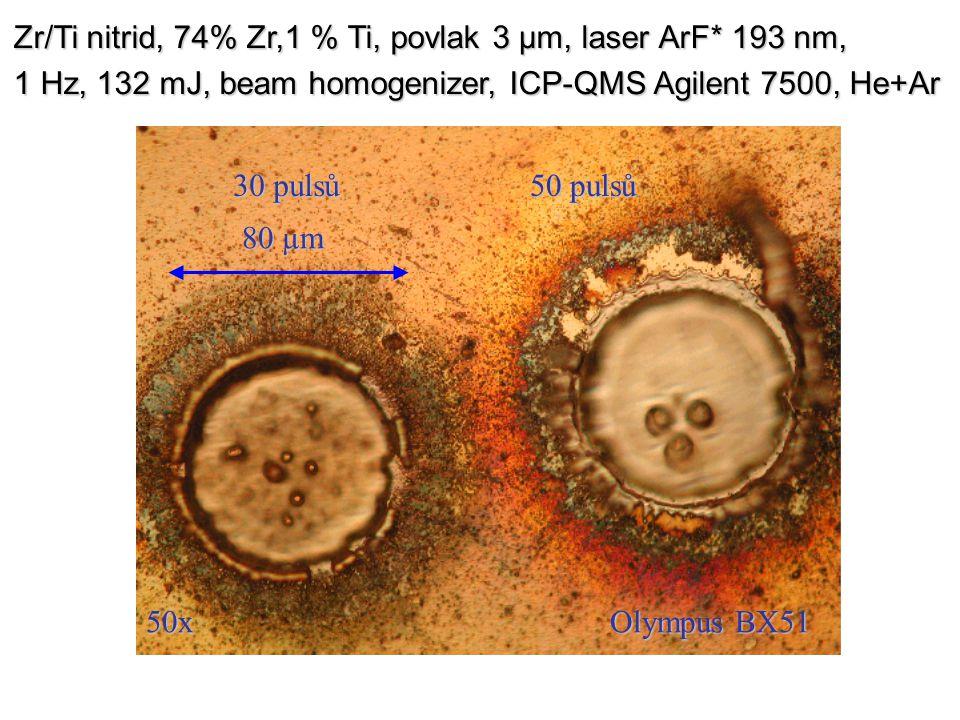 Zr/Ti nitrid, 74% Zr,1 % Ti, povlak 3 µm, laser ArF* 193 nm, 1 Hz, 132 mJ, beam homogenizer, ICP-QMS Agilent 7500, He+Ar 30 pulsů 80 µm 50 pulsů Olymp