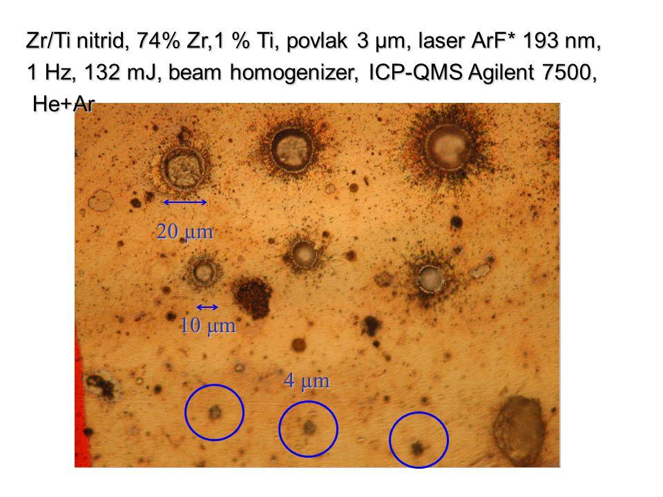 4 µm Zr/Ti nitrid, 74% Zr,1 % Ti, povlak 3 µm, laser ArF* 193 nm, 1 Hz, 132 mJ, beam homogenizer, ICP-QMS Agilent 7500, He+Ar He+Ar 10 µm 20 µm