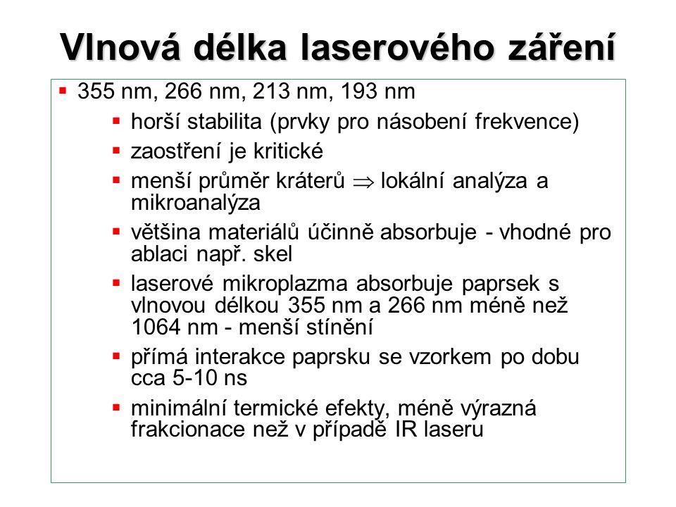 Vlnová délka laserového záření  355 nm, 266 nm, 213 nm, 193 nm  horší stabilita (prvky pro násobení frekvence)  zaostření je kritické  menší průmě