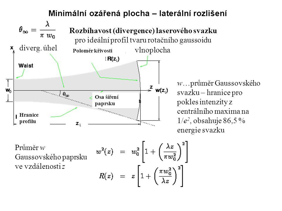 Rozbíhavost (divergence) laserového svazku pro ideální profil tvaru rotačního gaussoidu diverg. úhel Hranice profilu vlnoplocha Osa šíření paprsku Pol