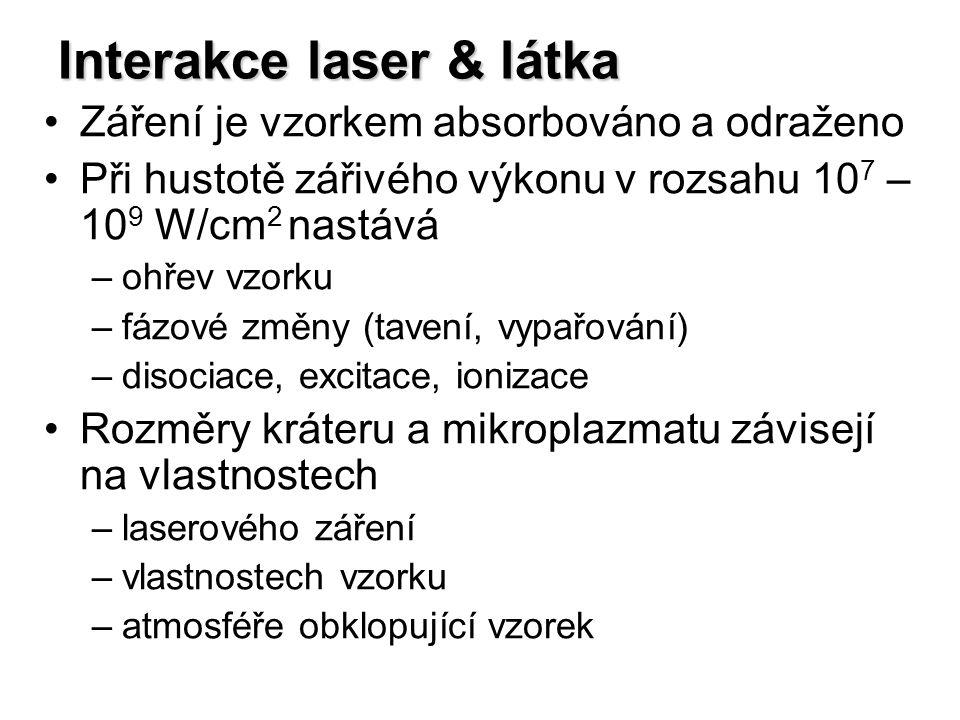Interakce laser & látka Záření je vzorkem absorbováno a odraženo Při hustotě zářivého výkonu v rozsahu 10 7 – 10 9 W/cm 2 nastává –ohřev vzorku –fázov
