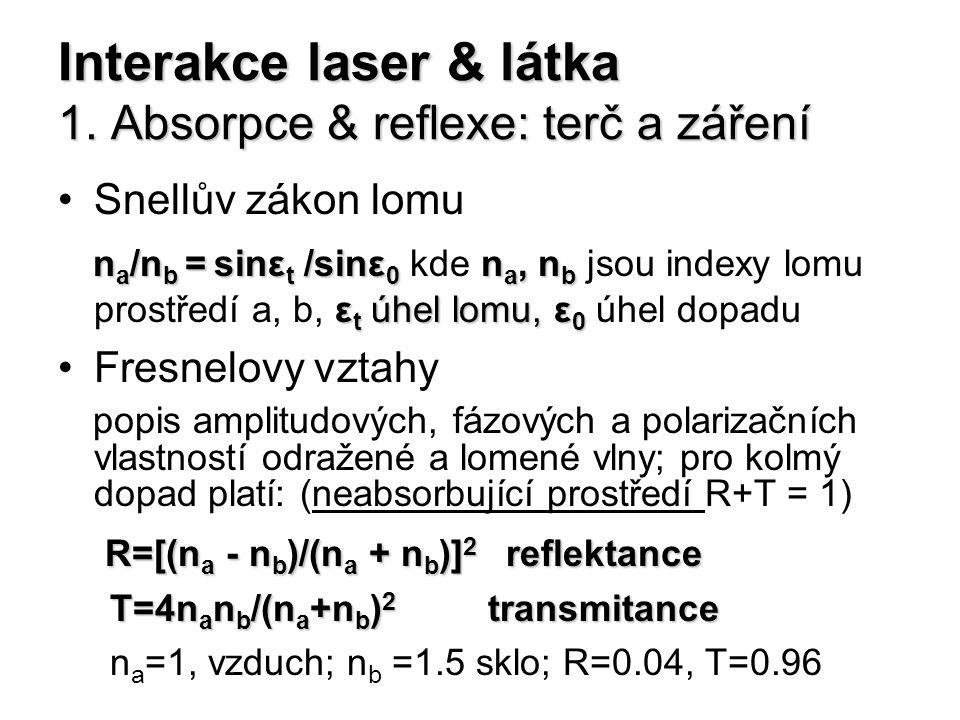 Interakce laser & látka 1. Absorpce & reflexe: terč a záření Snellův zákon lomu n a /n b = sinε t /sinε 0 n a, n b ε t úhel lomu, ε 0 n a /n b = sinε