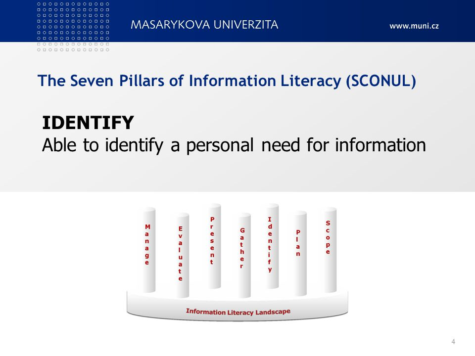 The Seven Pillars of Information Literacy (SCONUL) 5 SCOPE - Can assess current knowledge and identify gaps