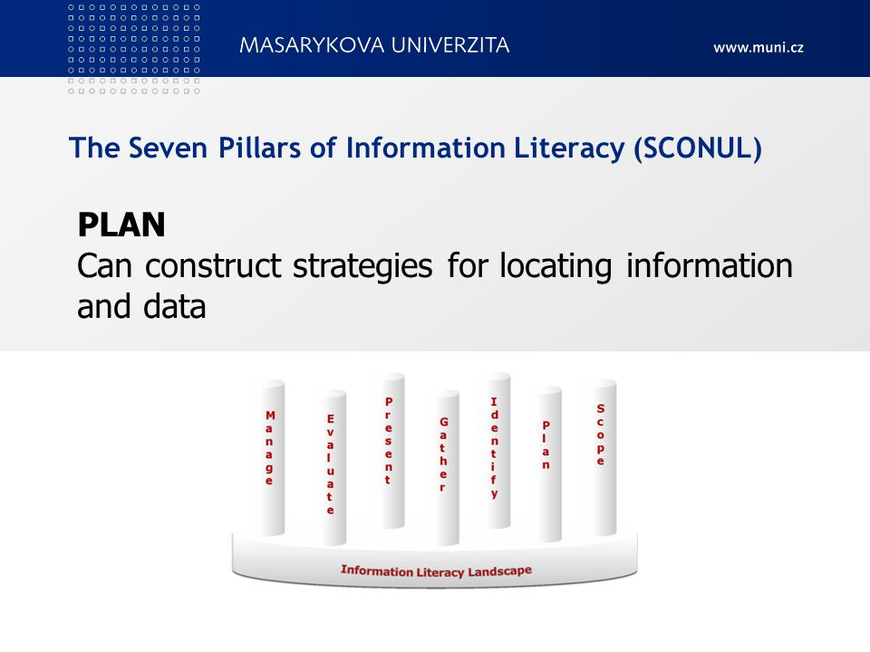 The Seven Pillars of Information Literacy (SCONUL) 6 PLAN Can construct strategies for locating information and data