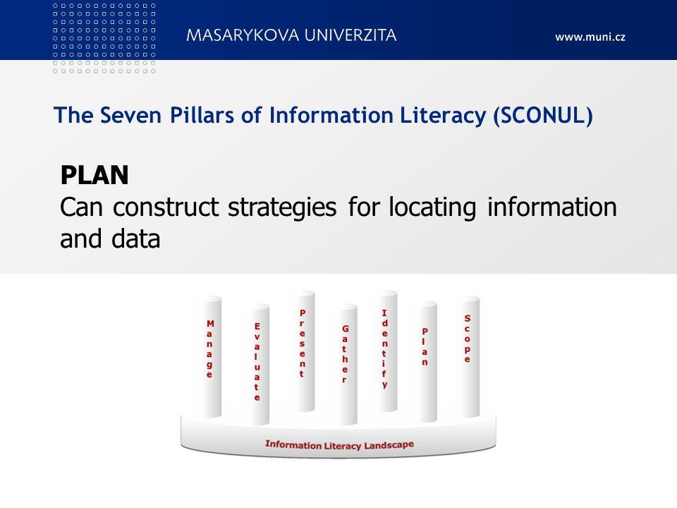 Standardy informační gramotnosti 17 Používají se pro definování cílů, tvorbu sylabu a plánování výuky, měření kvality, hodnocení Slouží jako vodítko pro všechny aktéry v IG (akademici fakulty, knihovníci, další participující strany) Pro různé úrovně, specifické prostředí Obsahují měřitelné indikátory