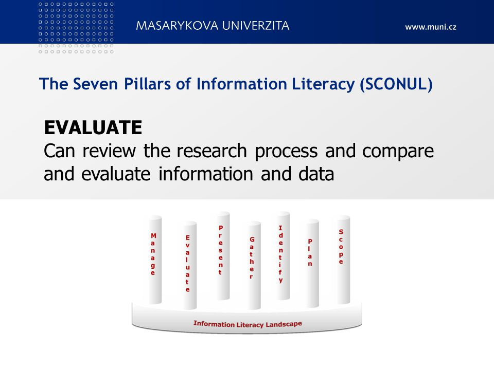 The Seven Pillars of Information Literacy (SCONUL) 9 MANAGE Can organise information professionally and ethically