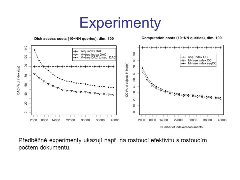 Experimenty Předběžné experimenty ukazují např. na rostoucí efektivitu s rostoucím počtem dokumentů.