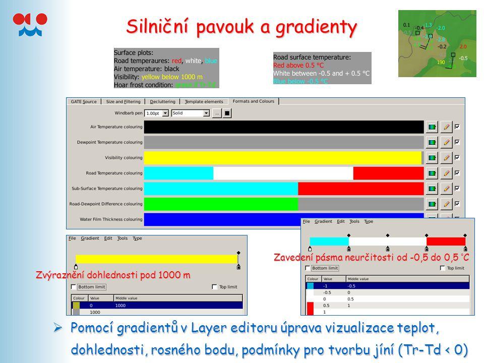Silniční pavouk a gradienty  Pomocí gradientů v Layer editoru úprava vizualizace teplot, dohlednosti, rosného bodu, podmínky pro tvorbu jíní (Tr-Td < 0) Zvýraznění dohlednosti pod 1000 m Zavedení pásma neurčitosti od -0,5 do 0,5 °C