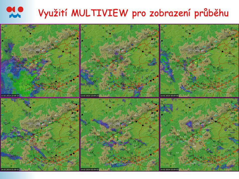 Využití MULTIVIEW pro zobrazení průběhu