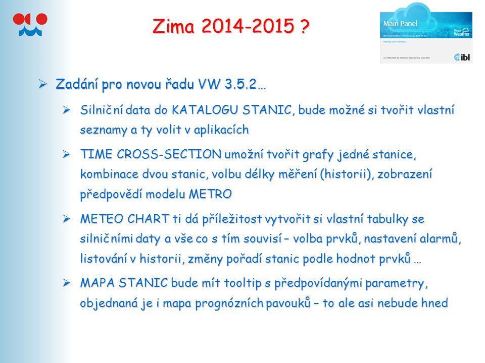 Zima 2014-2015 .