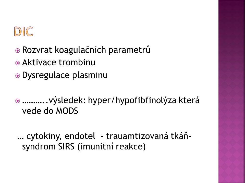  Rozvrat koagulačních parametrů  Aktivace trombinu  Dysregulace plasminu  ………..výsledek: hyper/hypofibfinolýza která vede do MODS … cytokiny, endo