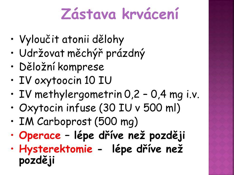 Zástava krvácení Vyloučit atonii dělohy Udržovat měchýř prázdný Děložní komprese IV oxytoocin 10 IU IV methylergometrin 0,2 – 0,4 mg i.v. Oxytocin inf