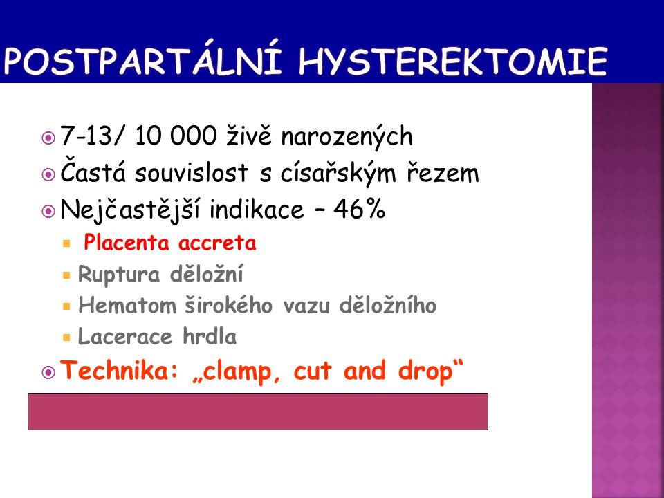  7-13/ 10 000 živě narozených  Častá souvislost s císařským řezem  Nejčastější indikace – 46%  Placenta accreta  Ruptura děložní  Hematom široké
