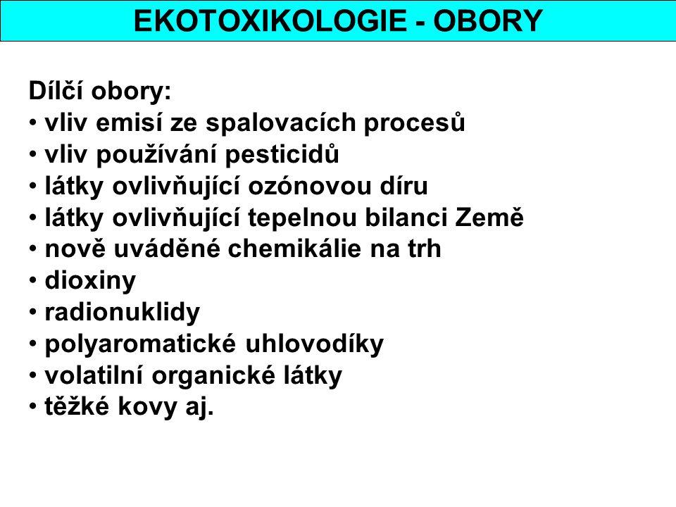 EKOTOXIKOLOGIE - OBORY Dílčí obory: vliv emisí ze spalovacích procesů vliv používání pesticidů látky ovlivňující ozónovou díru látky ovlivňující tepel