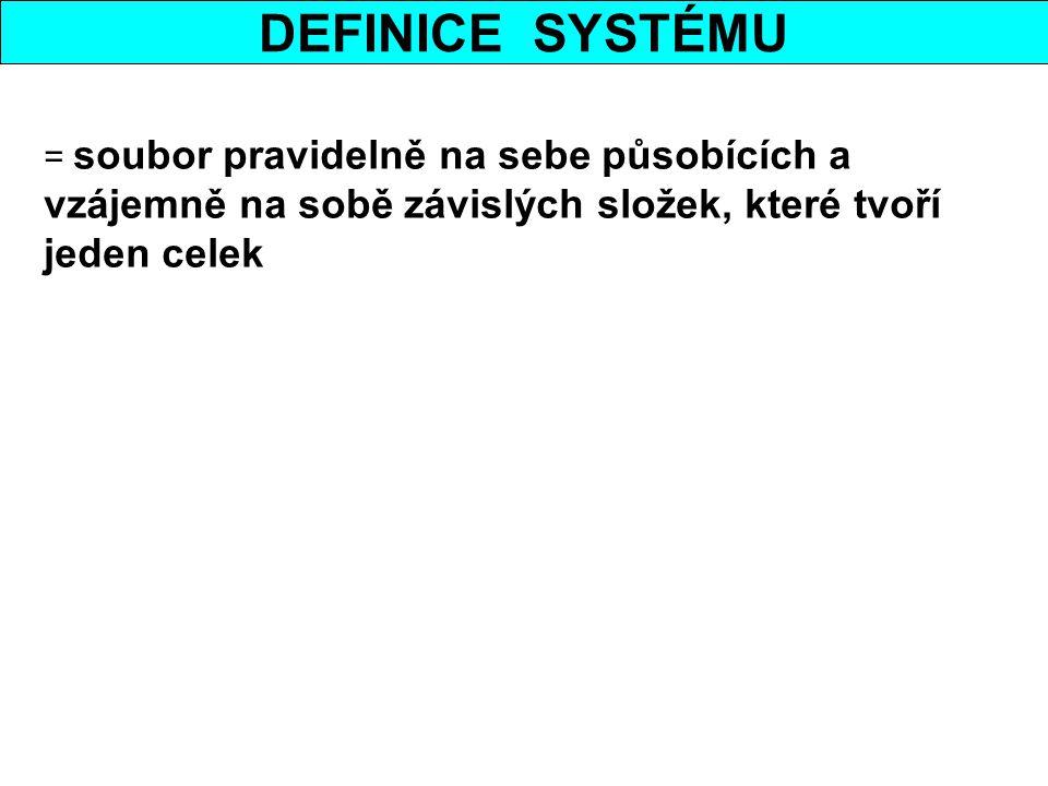 DEFINICE SYSTÉMU = soubor pravidelně na sebe působících a vzájemně na sobě závislých složek, které tvoří jeden celek