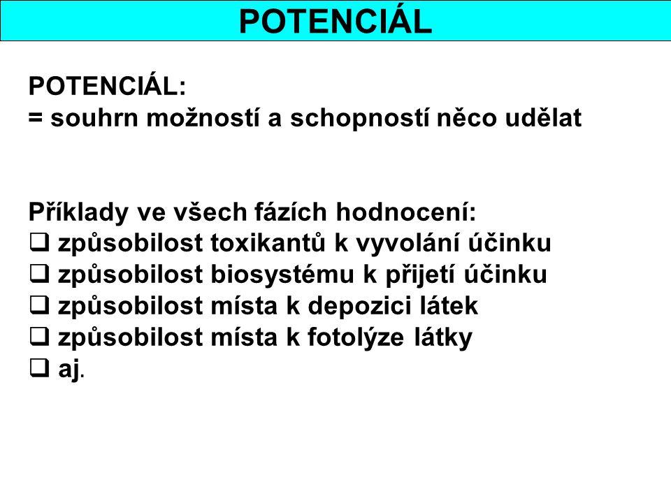 POTENCIÁL POTENCIÁL: = souhrn možností a schopností něco udělat Příklady ve všech fázích hodnocení:  způsobilost toxikantů k vyvolání účinku  způsob
