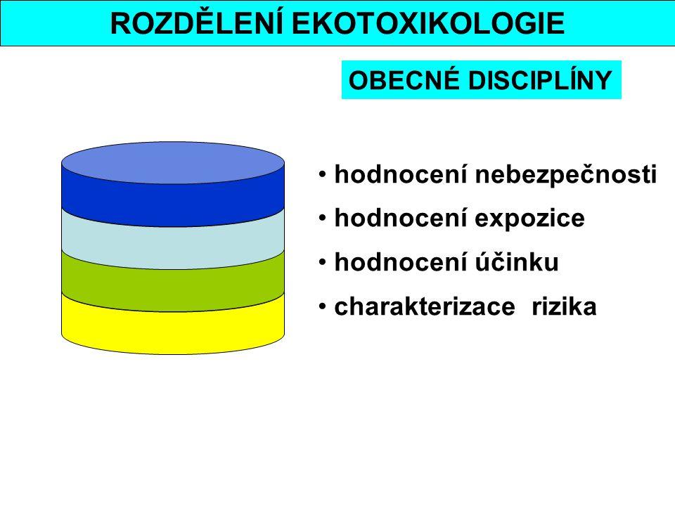 ROZDĚLENÍ EKOTOXIKOLOGIE hodnocení nebezpečnosti hodnocení expozice hodnocení účinku charakterizace rizika OBECNÉ DISCIPLÍNY