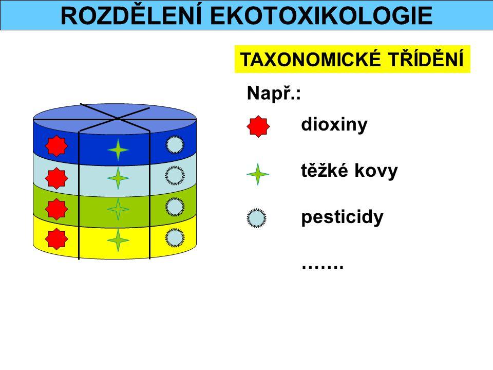 ROZDĚLENÍ EKOTOXIKOLOGIE TAXONOMICKÉ TŘÍDĚNÍ Např.: dioxiny těžké kovy pesticidy …….