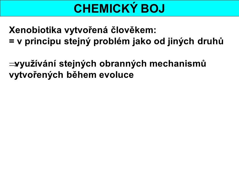 CHEMICKÝ BOJ Xenobiotika vytvořená člověkem: = v principu stejný problém jako od jiných druhů  využívání stejných obranných mechanismů vytvořených bě
