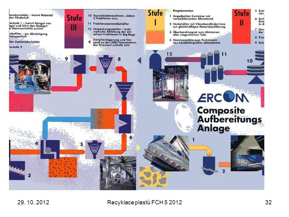 3229. 10. 2012Recyklace plastů FCH 5 2012