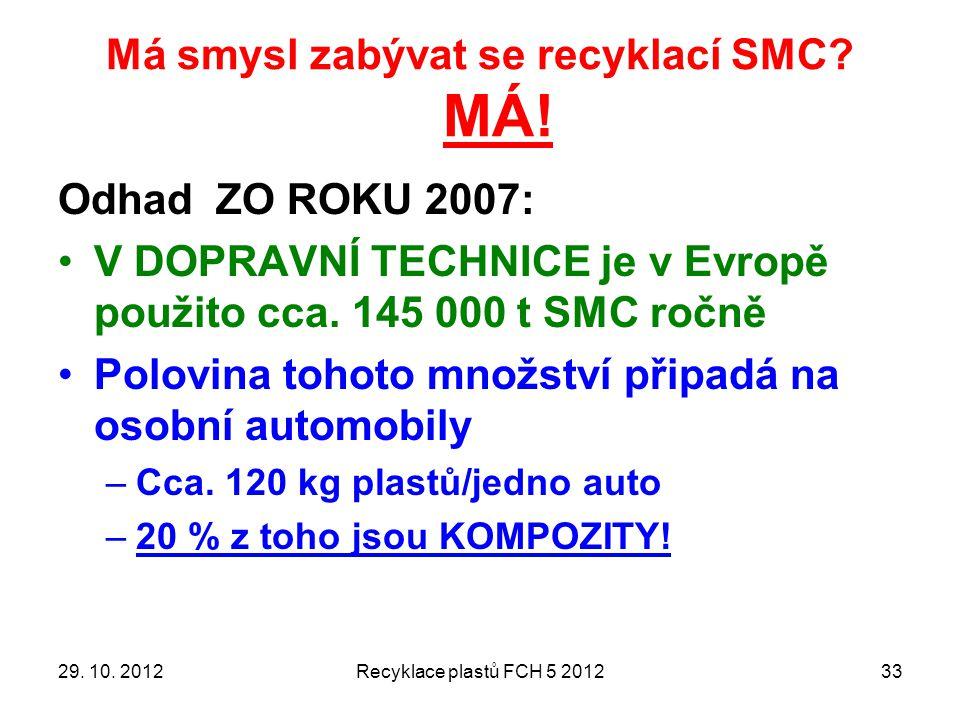 Má smysl zabývat se recyklací SMC.MÁ.