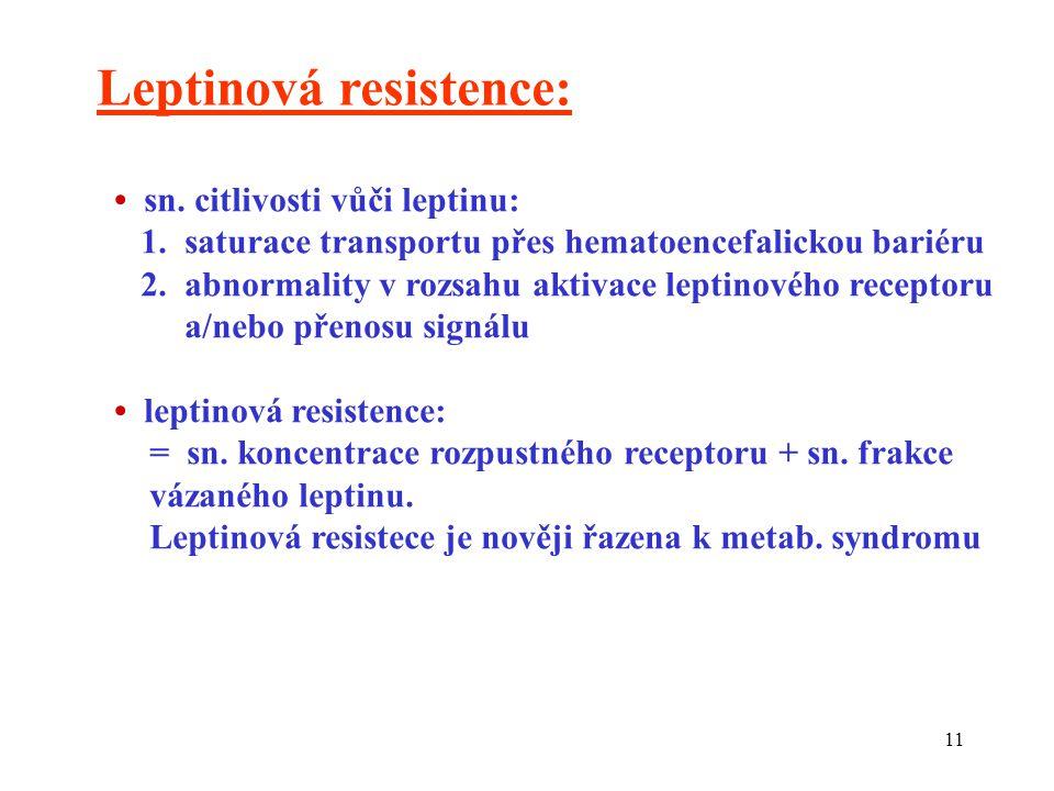11 Leptinová resistence: sn. citlivosti vůči leptinu: 1. saturace transportu přes hematoencefalickou bariéru 2. abnormality v rozsahu aktivace leptino