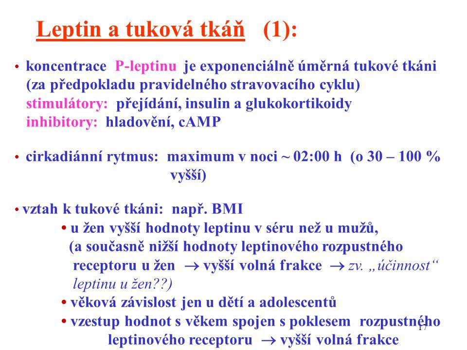 17 koncentrace P-leptinu je exponenciálně úměrná tukové tkáni (za předpokladu pravidelného stravovacího cyklu) stimulátory: přejídání, insulin a glukokortikoidy inhibitory: hladovění, cAMP cirkadiánní rytmus: maximum v noci ~ 02:00 h (o 30 – 100 % vyšší) vztah k tukové tkáni: např.