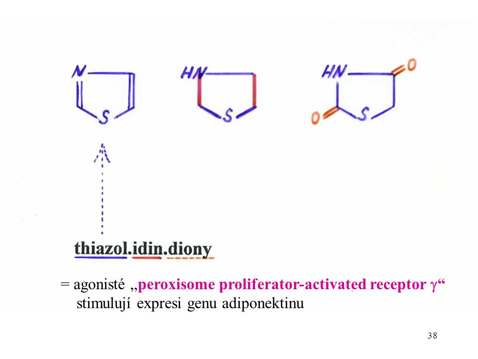 "38 = agonisté ""peroxisome proliferator-activated receptor  stimulují expresi genu adiponektinu"
