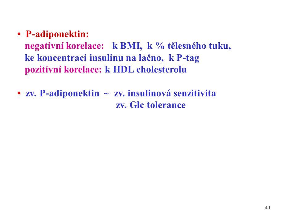 41 P-adiponektin: negativní korelace: k BMI, k % tělesného tuku, ke koncentraci insulinu na lačno, k P-tag pozitívní korelace: k HDL cholesterolu zv.