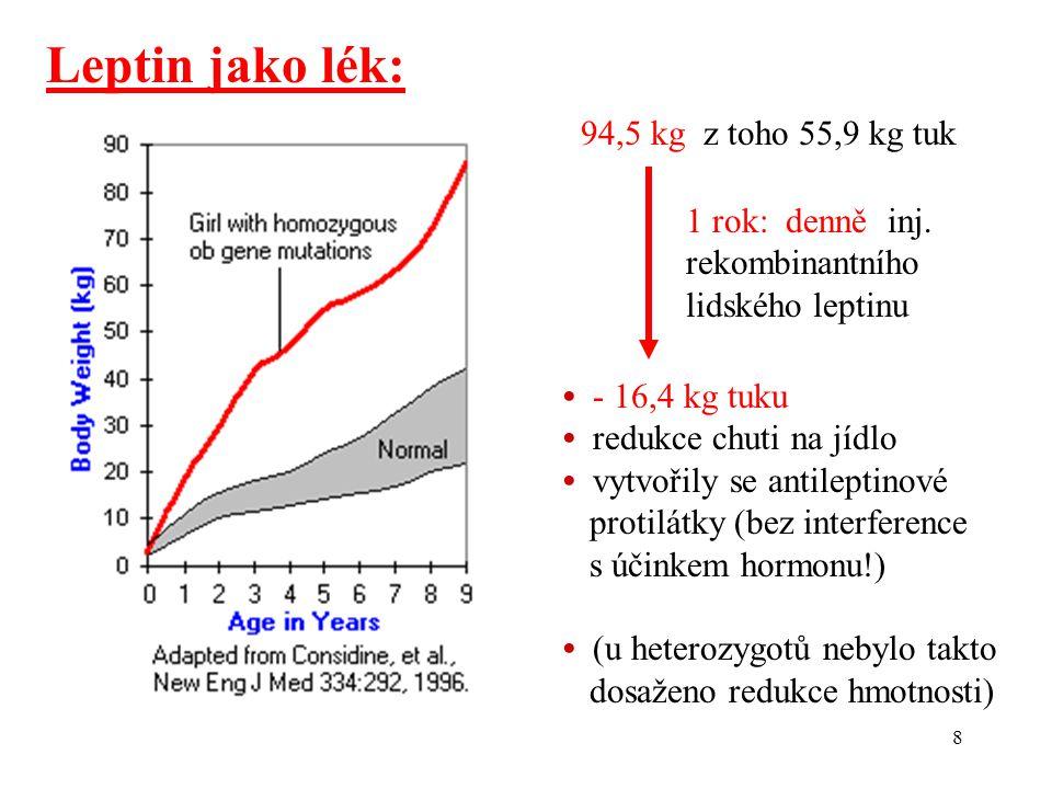 8 94,5 kg z toho 55,9 kg tuk 1 rok: denně inj. rekombinantního lidského leptinu - 16,4 kg tuku redukce chuti na jídlo vytvořily se antileptinové proti