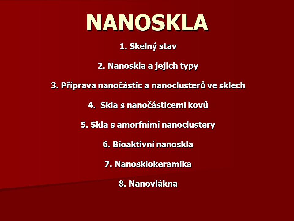 NANOSKLA 1. Skelný stav 2. Nanoskla a jejich typy 3. Příprava nanočástic a nanoclusterů ve sklech 4. Skla s nanočásticemi kovů 5. Skla s amorfními nan
