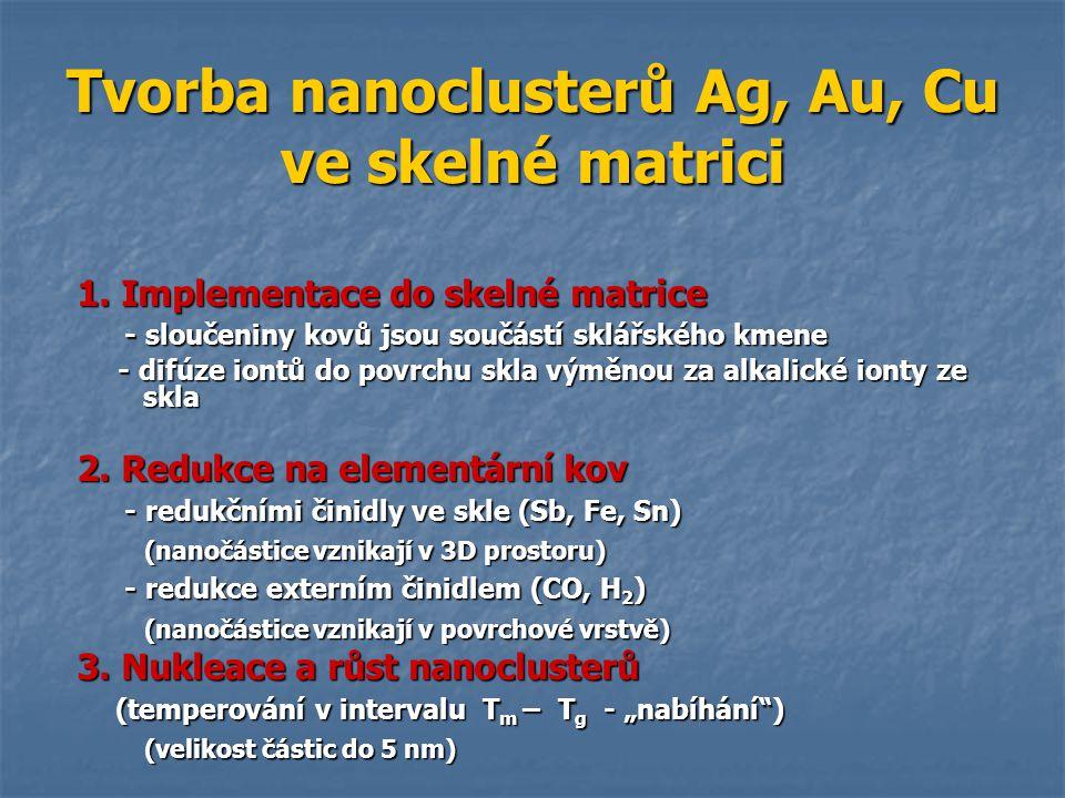 Tvorba nanoclusterů Ag, Au, Cu ve skelné matrici 1. Implementace do skelné matrice - sloučeniny kovů jsou součástí sklářského kmene - sloučeniny kovů