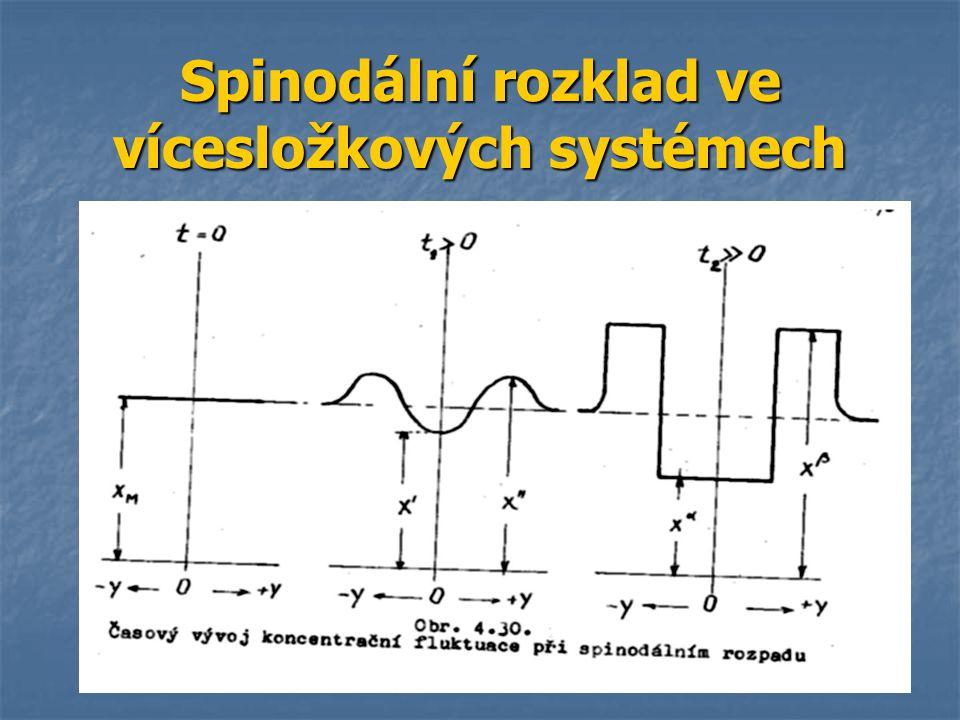 Spinodální rozklad ve vícesložkových systémech