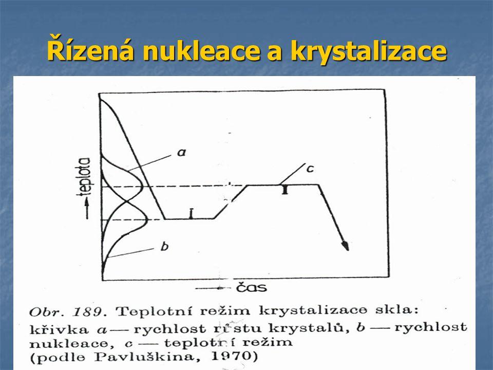 Řízená nukleace a krystalizace