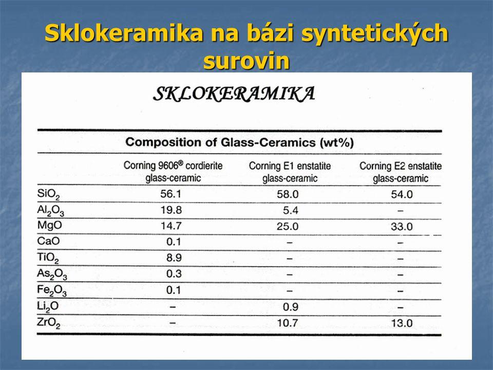 Sklokeramika na bázi syntetických surovin
