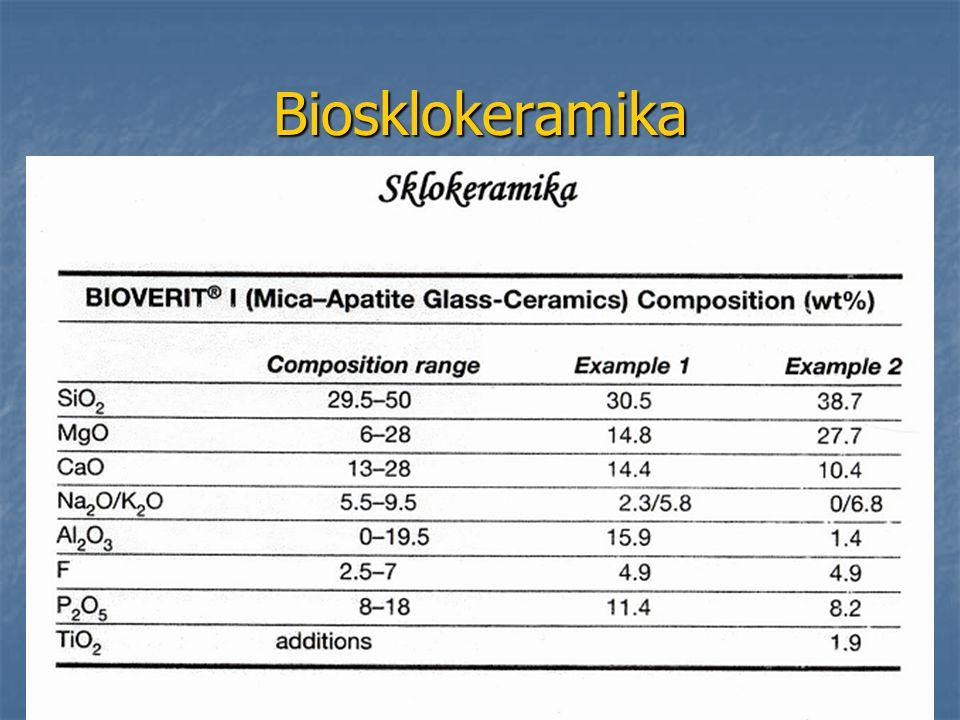 Biosklokeramika