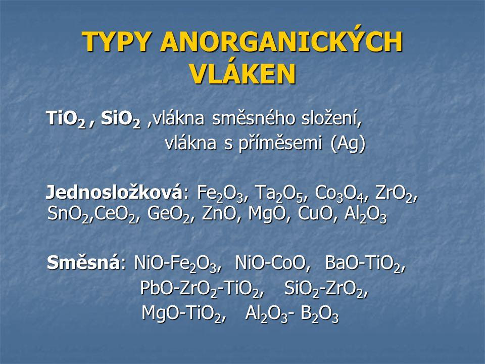 TYPY ANORGANICKÝCH VLÁKEN TiO 2, SiO 2,vlákna směsného složení, TiO 2, SiO 2,vlákna směsného složení, vlákna s příměsemi (Ag) vlákna s příměsemi (Ag)