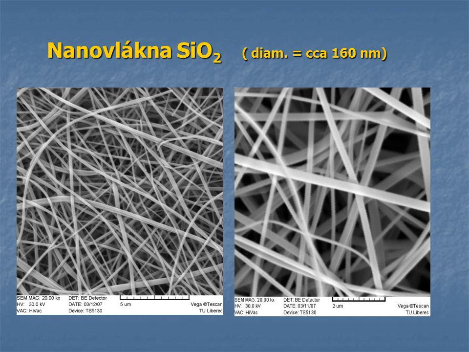 Nanovlákna SiO 2 ( diam. = cca 160 nm)