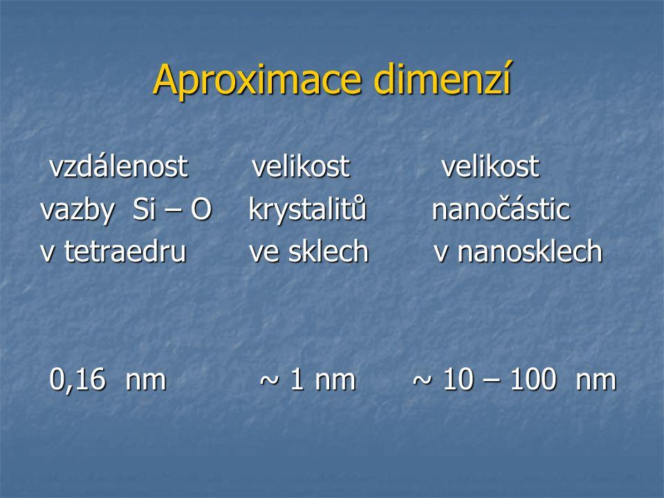 Aproximace dimenzí vzdálenost velikost velikost vzdálenost velikost velikost vazby Si – O krystalitů nanočástic v tetraedru ve sklech v nanosklech 0,1