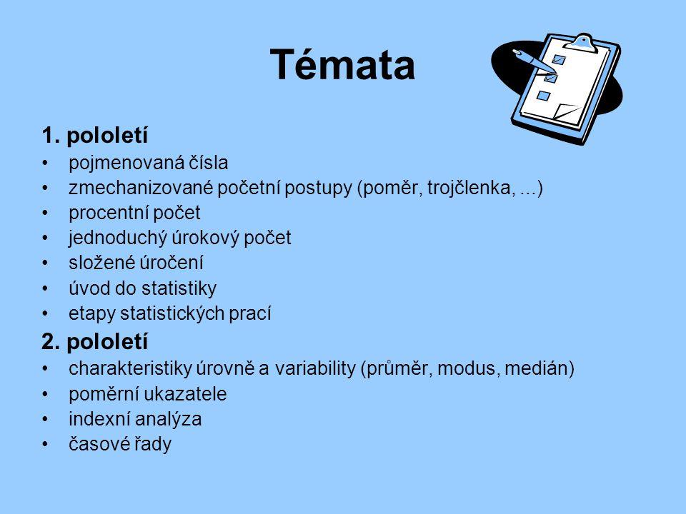 Pomůcky učebnici nahrazují pracovní listy - buď ke stažení na knajflovaing.webnode.cz - nebo vyučující okopíruje – výběr na 1.