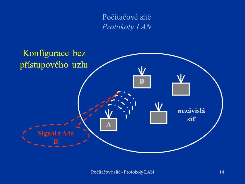 14 Počítačové sítě Protokoly LAN nezávislá síť A B Signál z A to B Konfigurace bez přístupového uzlu Počítačové sítě - Protokoly LAN