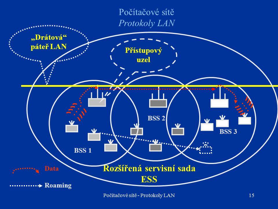 """15 Počítačové sítě Protokoly LAN Data Roaming Rozšířená servisní sada ESS BSS 1 BSS 3 BSS 2 """"Drátová"""" páteř LAN Přístupový uzel Počítačové sítě - Prot"""