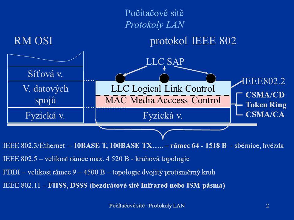 2 Počítačové sítě Protokoly LAN RM OSI protokol IEEE 802 Síťová v. V. datových spojů Fyzická v. LLC Logical Link Control MAC Media Acccess Control Fyz