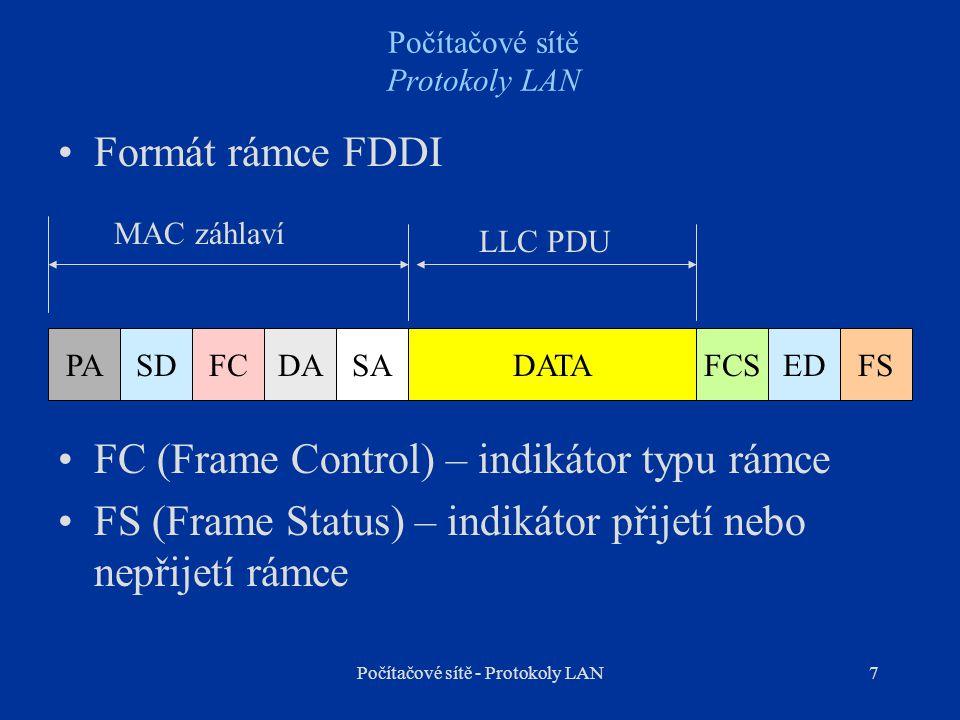8 DAS Počítačové sítě Protokoly LAN Typy rámců FDDI datové nedatové (řídící) tokeny (předání oprávnění k vysílání) topologie – duální kruh –primární okruh –sekundární okruh PASDFC DAS porucha překlenutí Počítačové sítě - Protokoly LAN