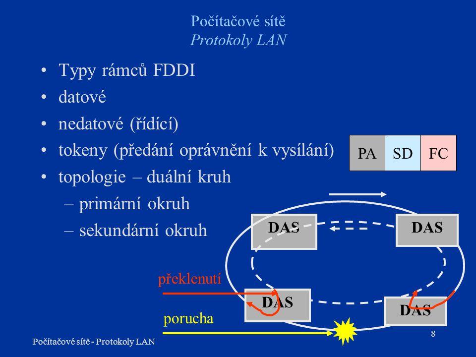8 DAS Počítačové sítě Protokoly LAN Typy rámců FDDI datové nedatové (řídící) tokeny (předání oprávnění k vysílání) topologie – duální kruh –primární o
