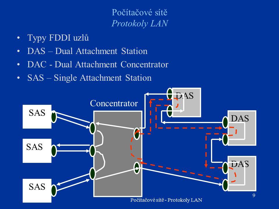 10 Počítačové sítě Protokoly LAN Standard IEEE 802.11b (Wi-Fi) –pracovní pásmo 2,4 GHz (bezlicenční ISM) dosah 100 m, rychlost přenosu deklarovaná do 11 Mbps, reálná 5 – 6 Mbps při použití techniky DSSS (Direct Sequence Spread Spectrum) s modulací CCK (Complementary Code Keying) –nejrozšířenější technologie WLAN současnosti (podle údajů přes 90% sítí) –vývoj probíhá v rámci činnosti Wi-Fi Alliance - http://www.wi-fi.org http://www.wi-fi.org Počítačové sítě - Protokoly LAN